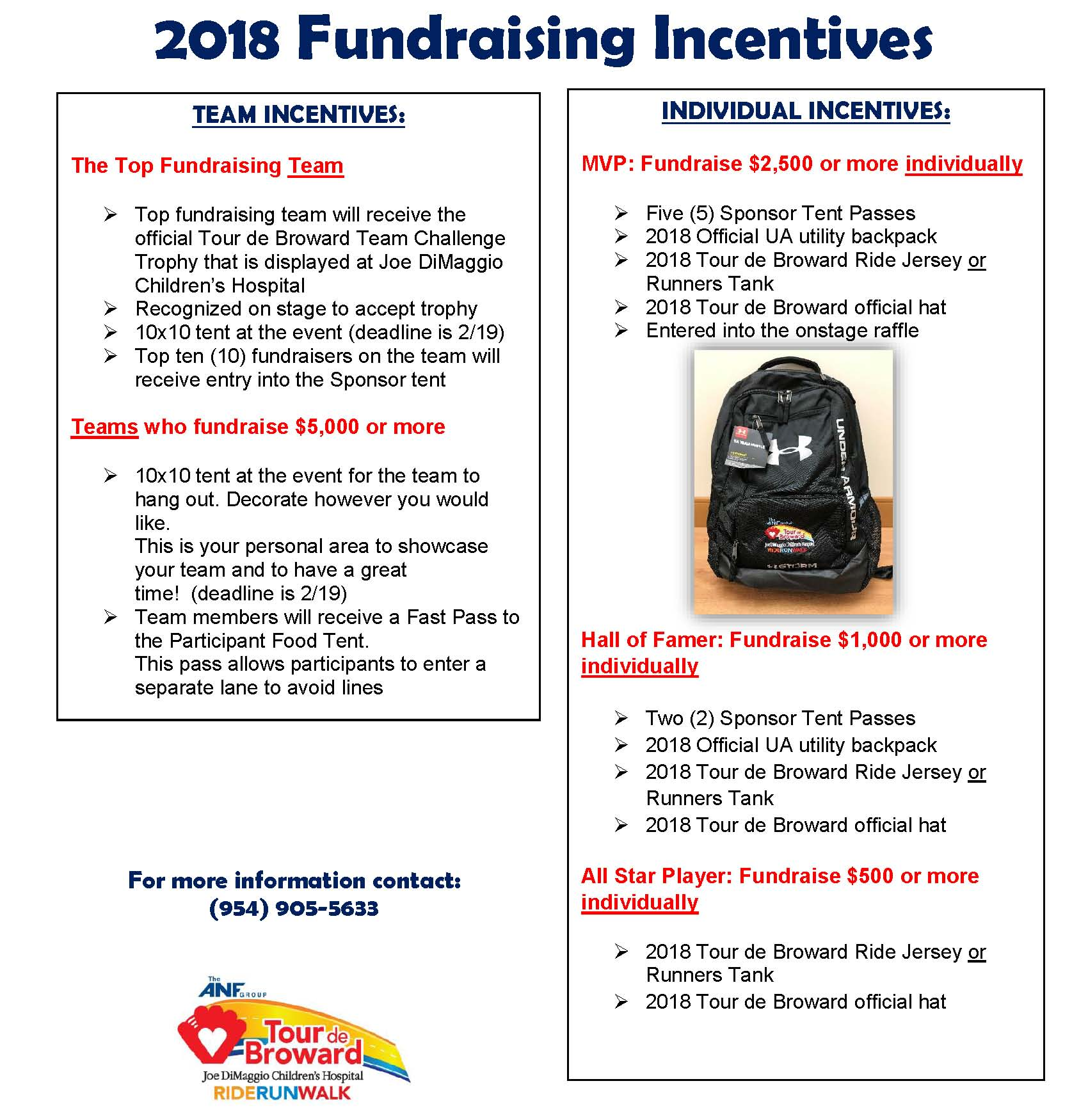 Fundraising Incentives 2018_Page_1.jpg