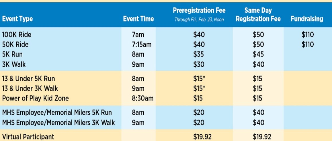 Registration Prices 2018.jpg